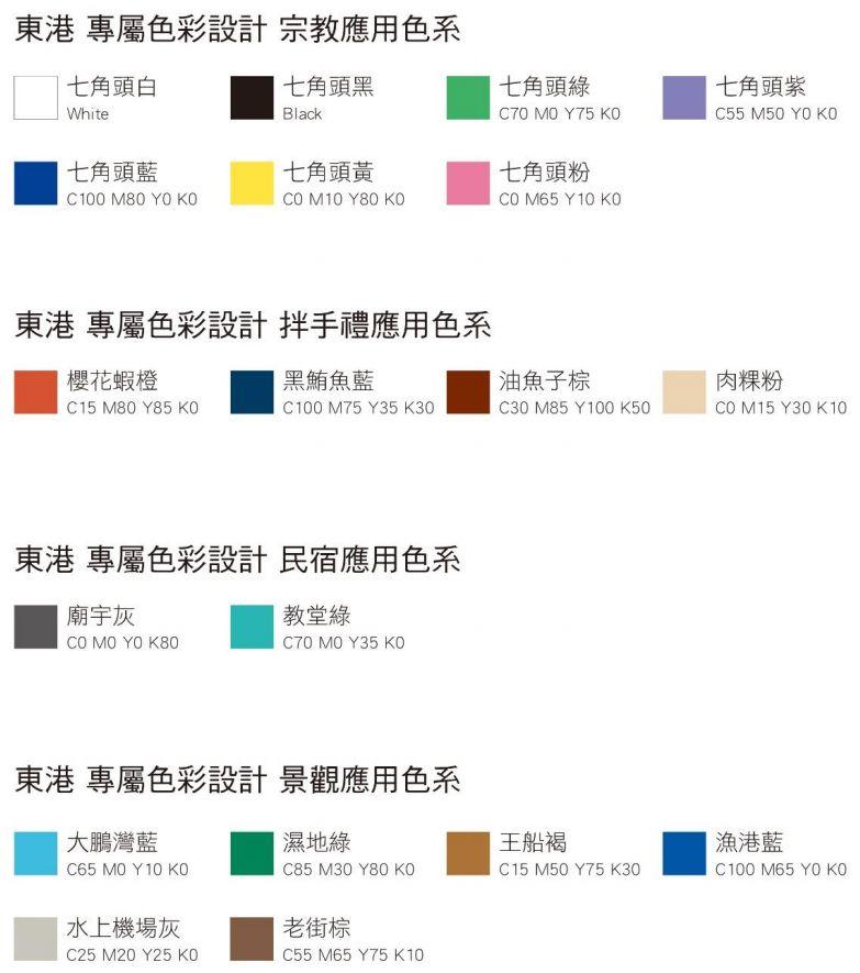「東港 DNA」圖騰資料庫