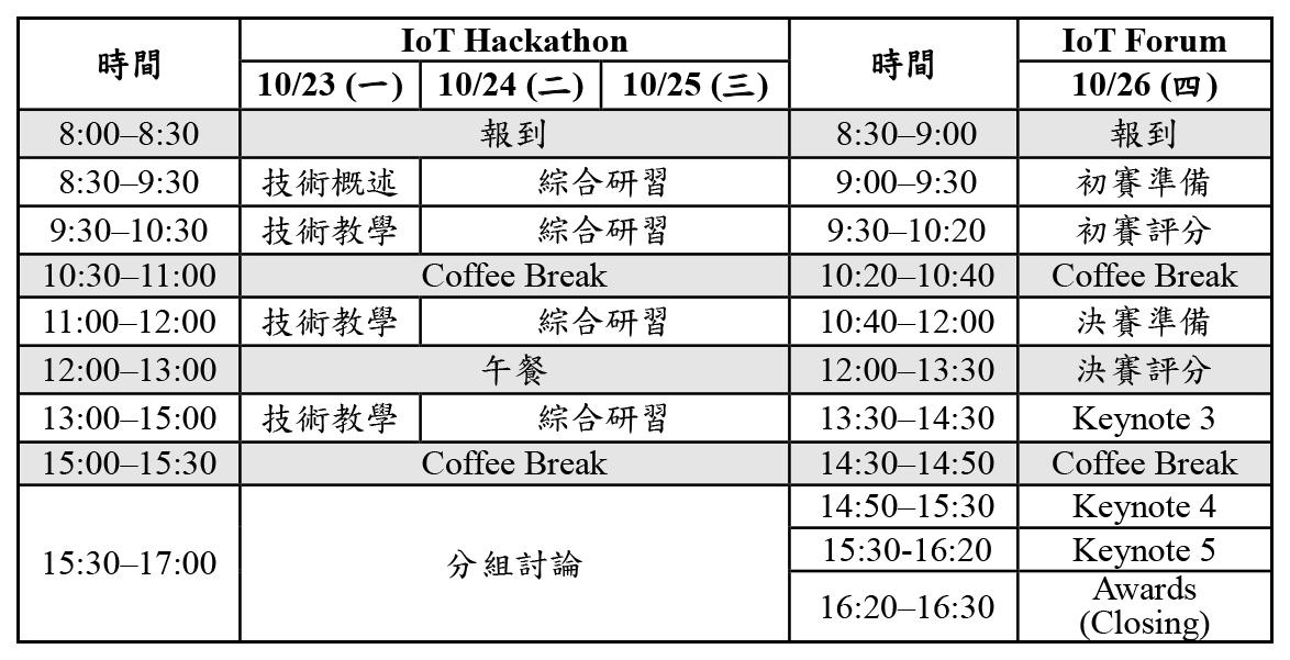 時間 IoT Hackathon 時間 IoT Forum 10/23 (一) 10/24 (二) 10/25 (三) 10/26 (四) 8:00–8:30 報到 8:30–9:00 報到 8:30–9:30 技術概述 綜合研習 9:00–9:30 初賽準備 9:30–10:30 技術教學 綜合研習 9:30–10:20 初賽評分 10:30–11:00 Coffee Break 10:20–10:40 Coffee Break 11:00–12:00 技術教學 綜合研習 10:40–12:00 決賽準備 12:00–13:00 午餐 12:00–13:30 決賽評分 13:00–15:00 技術教學 綜合研習 13:30–14:30 Keynote 3 15:00–15:30 Coffee Break 14:30–14:50 Coffee Break 15:30–17:00 分組討論 14:50–15:30 Keynote 4 15:30-16:20 Keynote 5 16:20–16:30 Awards (Closing)