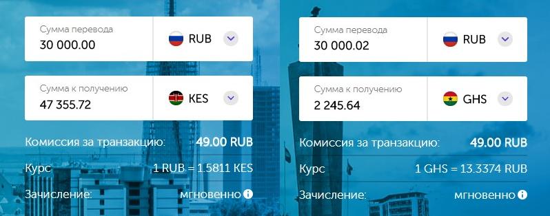WWW.PAYSEND.COM – ДЕНЕЖНЫЕ ПЕРЕВОДЫ МЕЖДУ КАРТАМИ РАЗНЫХ СТРАН | так же элементарно просто, как и переводы по России