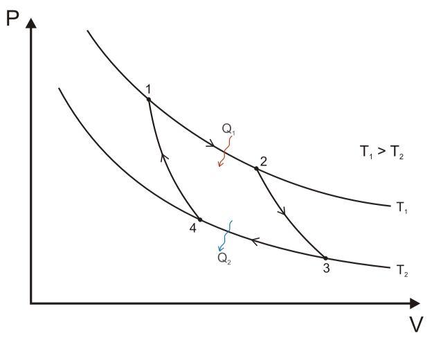 цикл карно - график схема = фкн вгу