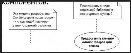 сценарий -примечание  -диаграмма вариантов использования фкн вгу