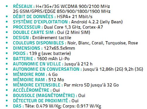 cheapcast, 24h chez Google : CheapCast, Wiko, LG G3, Moto 360