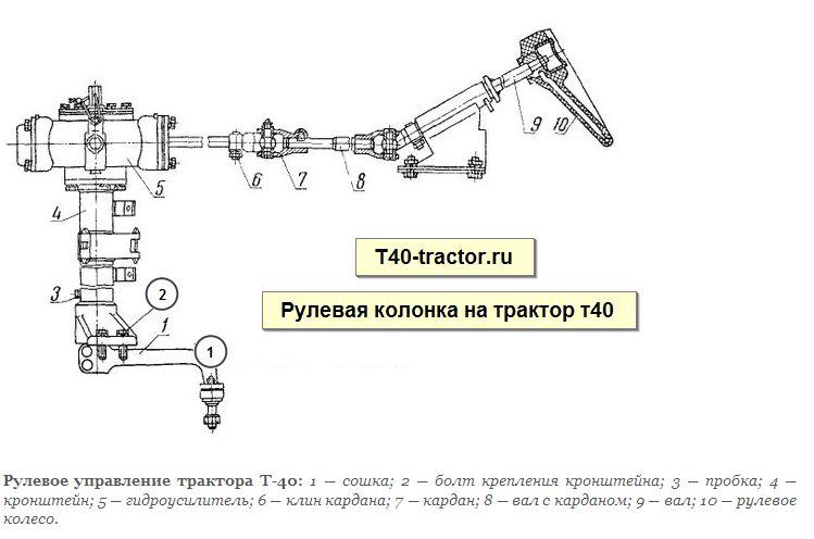 Рулевая колонка на трактор Т-40