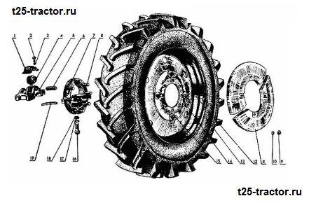 Устройство заднего колеса трактора Т–25