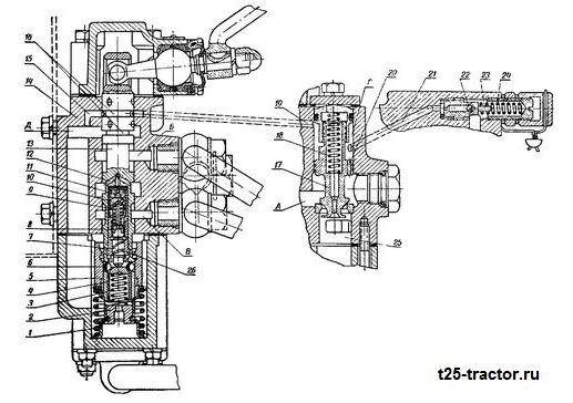 Распределитель в гидравлической системе трактора Т–25 и его ремонт