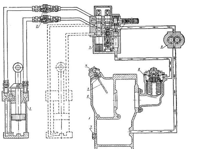 Гидравлическая система на тракторе Т–25 и её схема