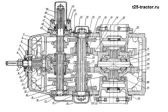 схема кпп т-25