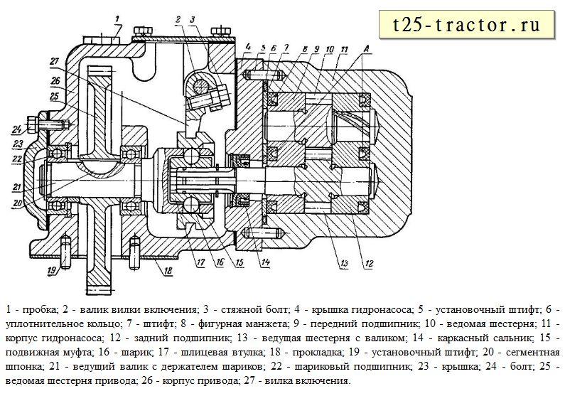 маслянный насос и его привод т25