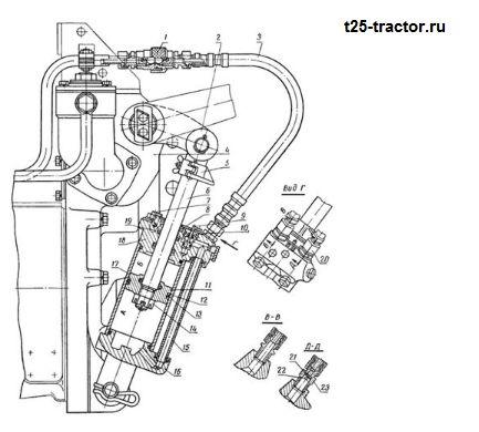 гидроцилиндр трактора т25