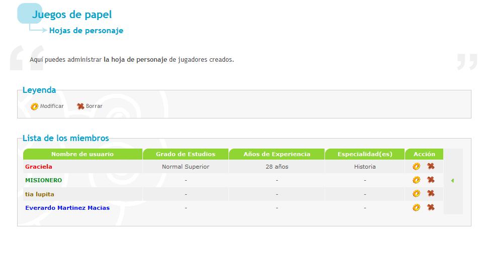 La hoja de personaje del administrador no aparece en la tabla diseñada para el staff usando código javascript 4540439633