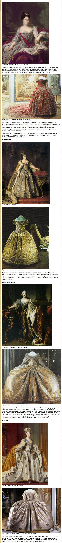 Величие и роскошь: коронационные платья российских самодержавных императриц .