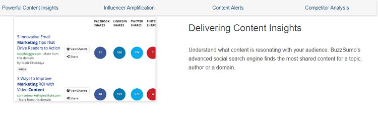 BuzzSumo - Content Discovery