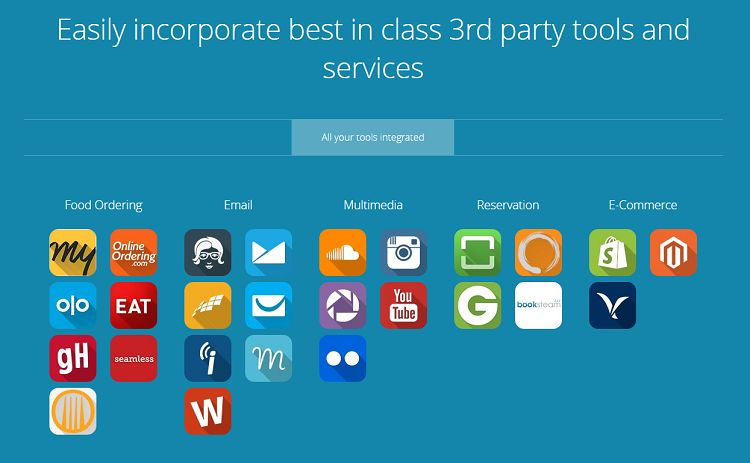 BiznessApps - 3rd Party Tools