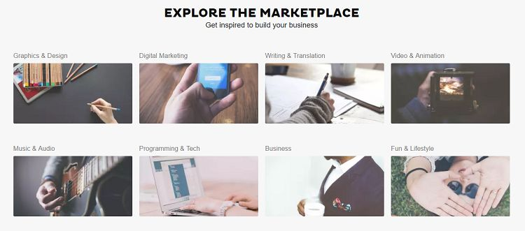 Fiverr - Marketplace