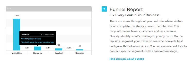 Kissmetrics - Funnel Report