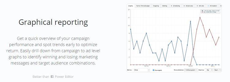 Qwaya - Graphical Reporting