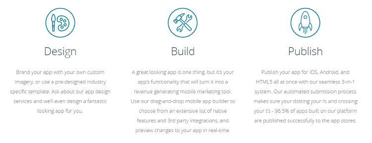 BiznessApps - Build Your Own